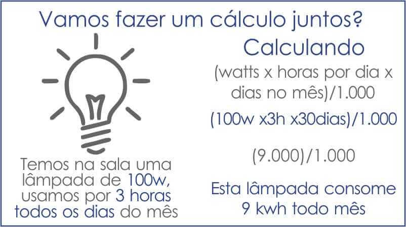 Exemplo de cálculo de consumo de energia elétrica de um equipamento